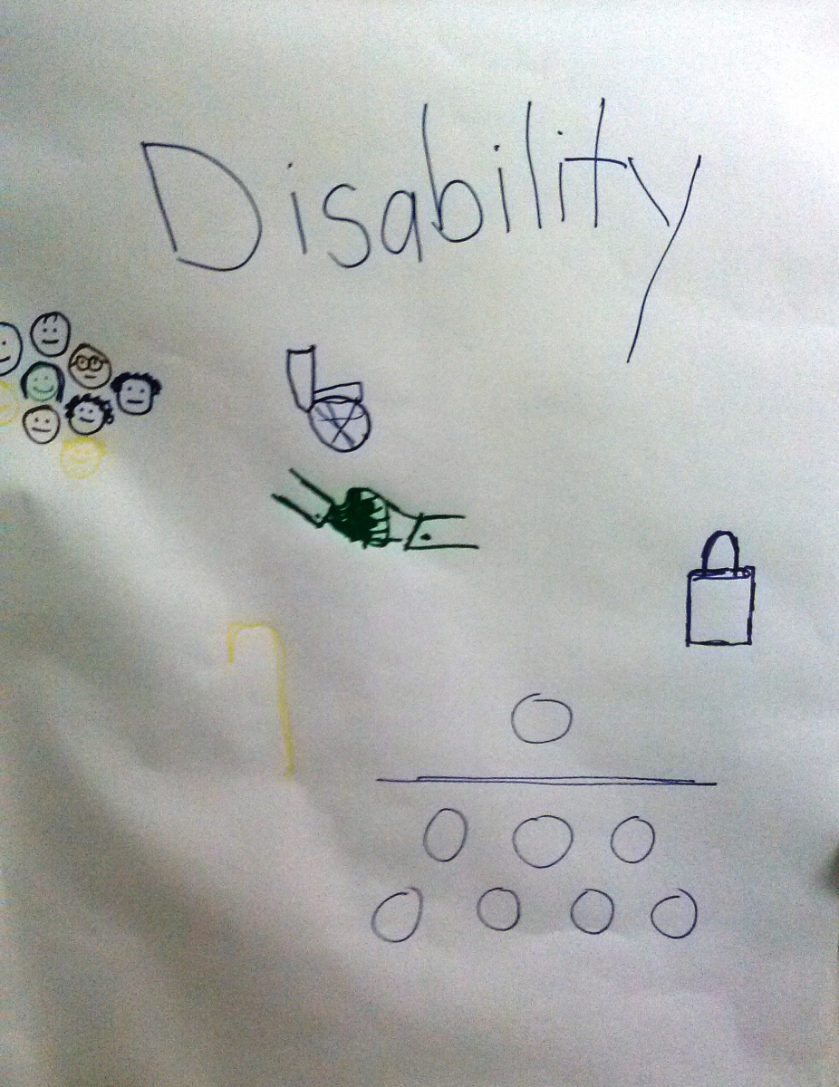 Disability four corners activity